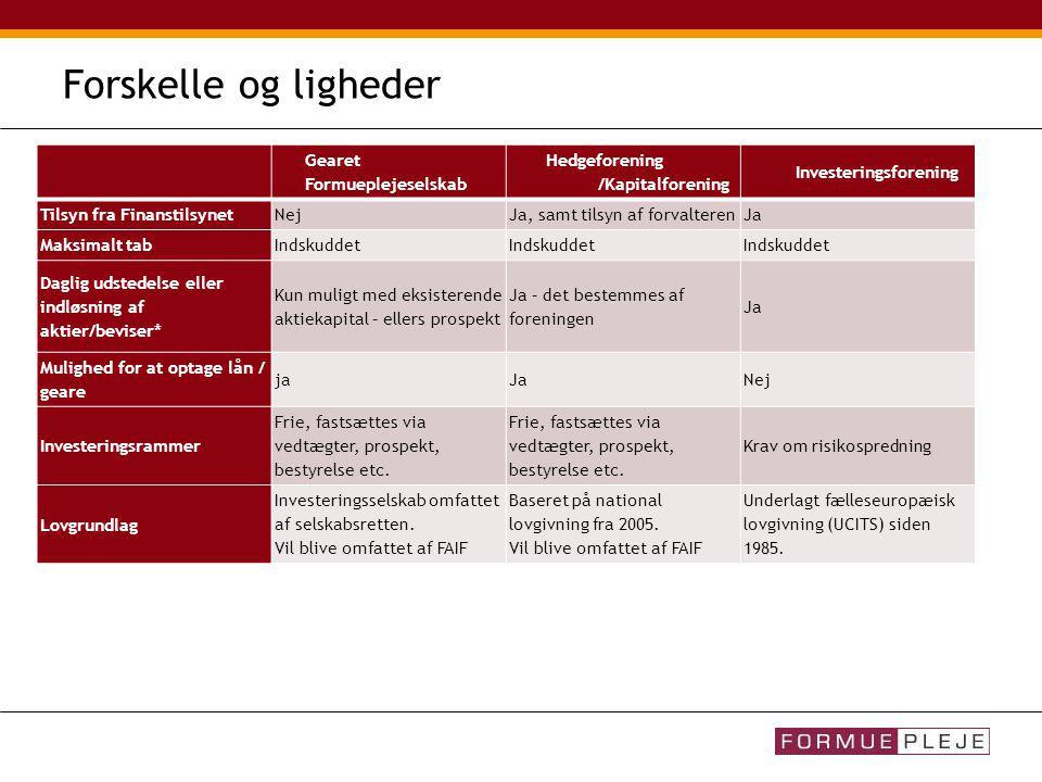 Forskelle og ligheder Gearet Formueplejeselskab. Hedgeforening. /Kapitalforening. Investeringsforening.