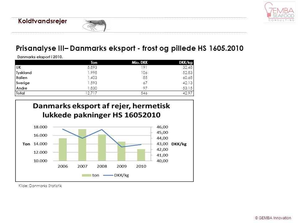 Prisanalyse III– Danmarks eksport - frost og pillede HS 1605.2010