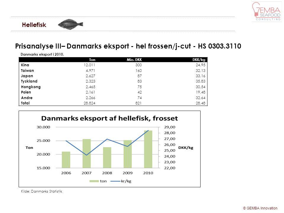 Prisanalyse III– Danmarks eksport - hel frossen/j-cut - HS 0303.3110