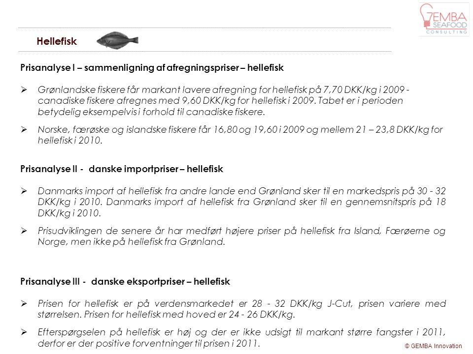 Hellefisk Prisanalyse I – sammenligning af afregningspriser – hellefisk.