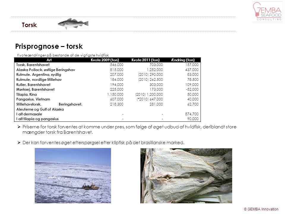 Prisprognose – torsk Torsk