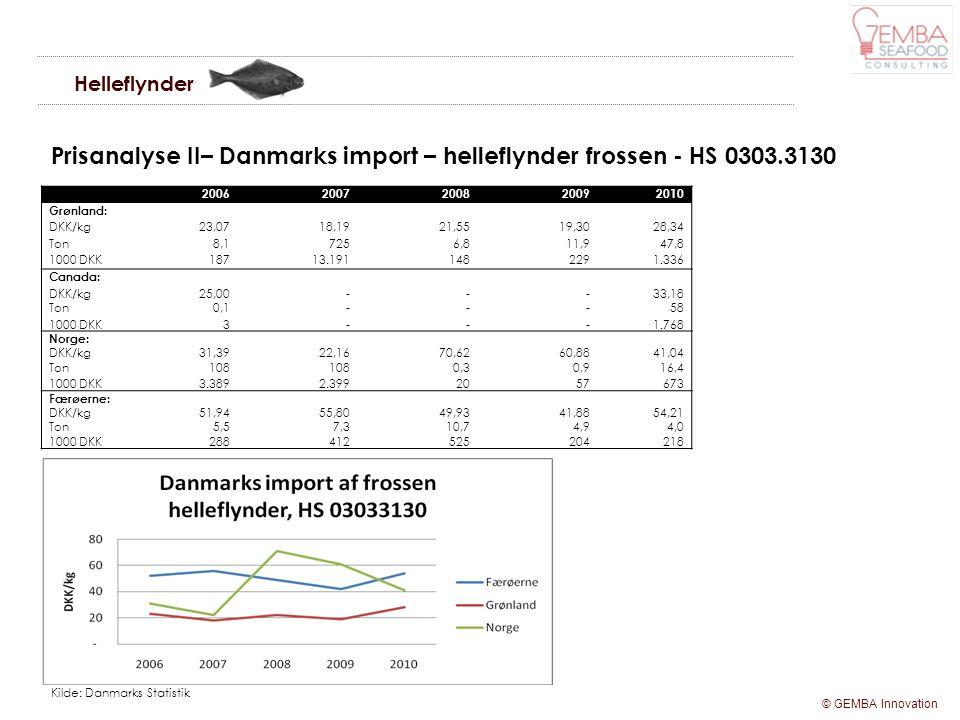 Prisanalyse II– Danmarks import – helleflynder frossen - HS 0303.3130