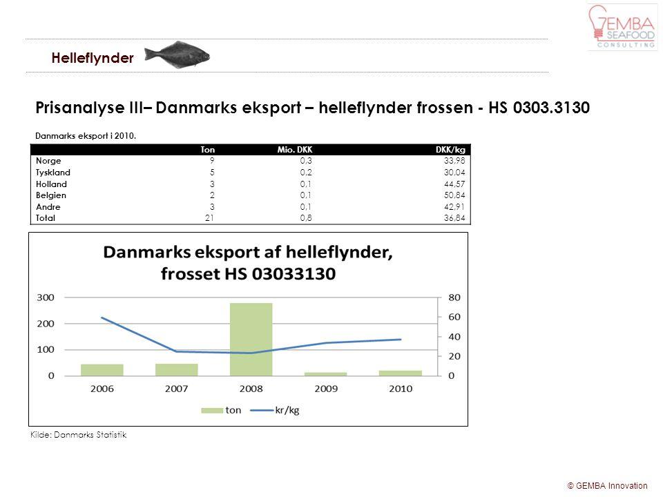 Helleflynder Prisanalyse III– Danmarks eksport – helleflynder frossen - HS 0303.3130. Danmarks eksport i 2010.