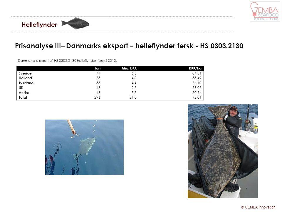 Prisanalyse III– Danmarks eksport – helleflynder fersk - HS 0303.2130