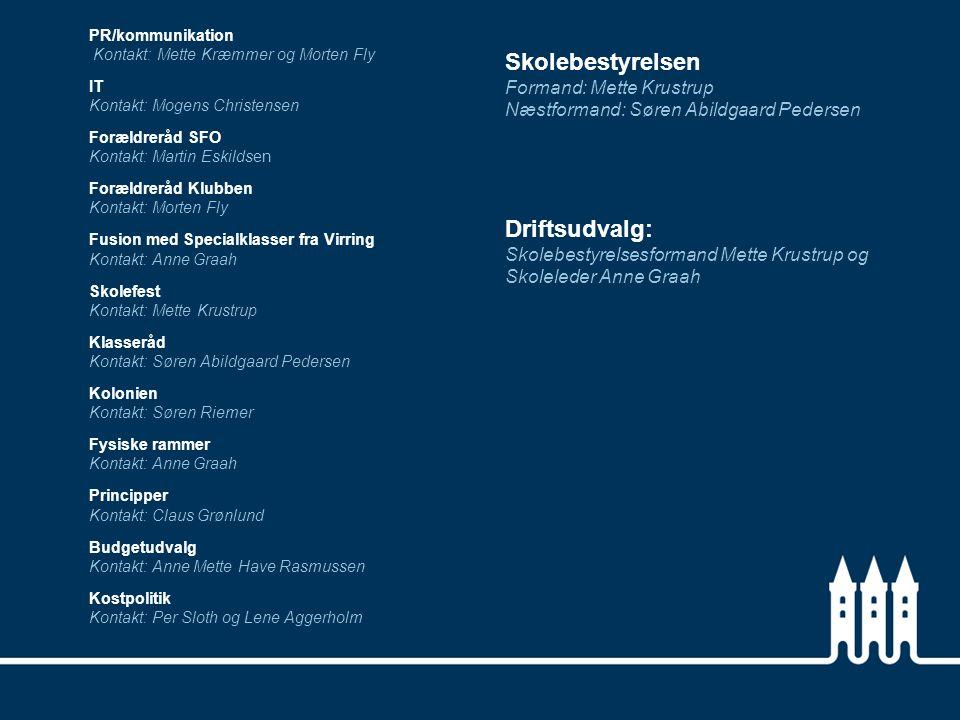 Skolebestyrelsen Driftsudvalg: Formand: Mette Krustrup