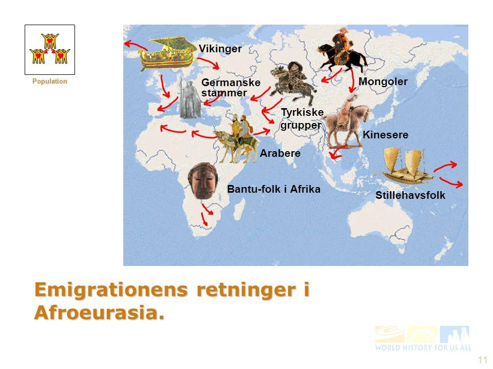 Emigrationens retninger i Afroeurasia.