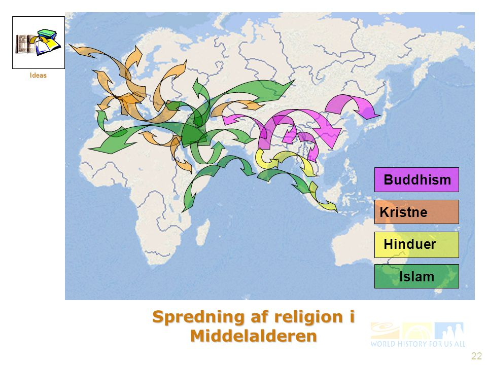 Spredning af religion i Middelalderen