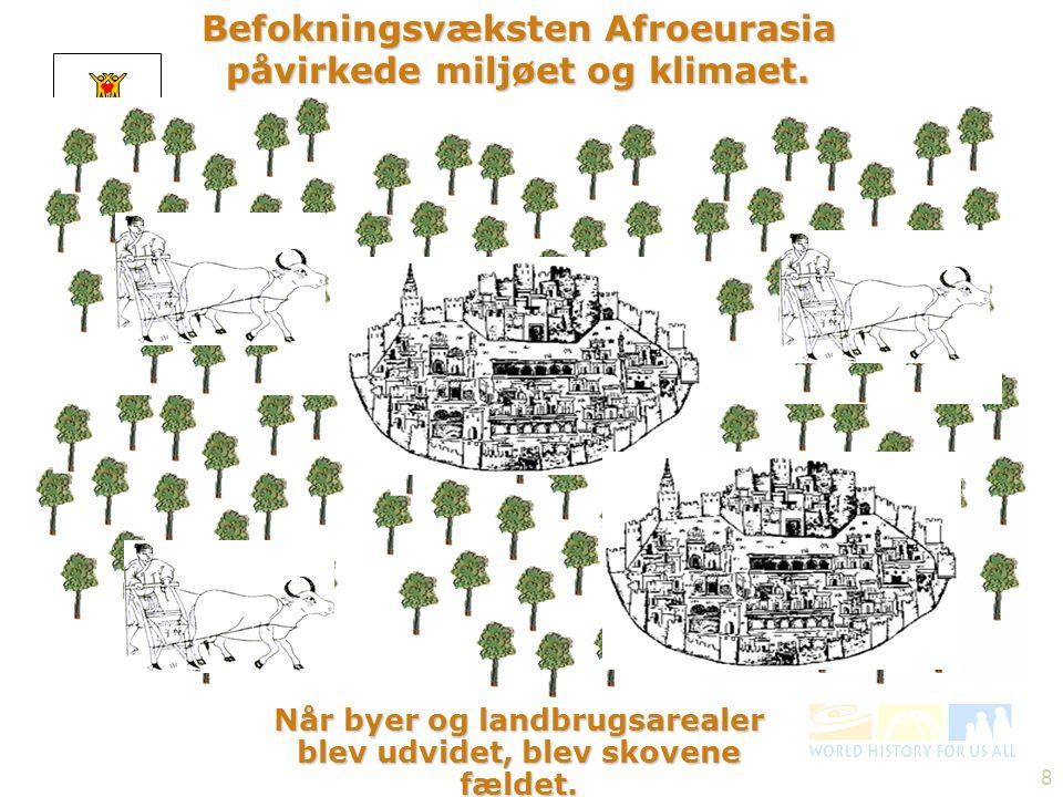 Befokningsvæksten Afroeurasia påvirkede miljøet og klimaet.