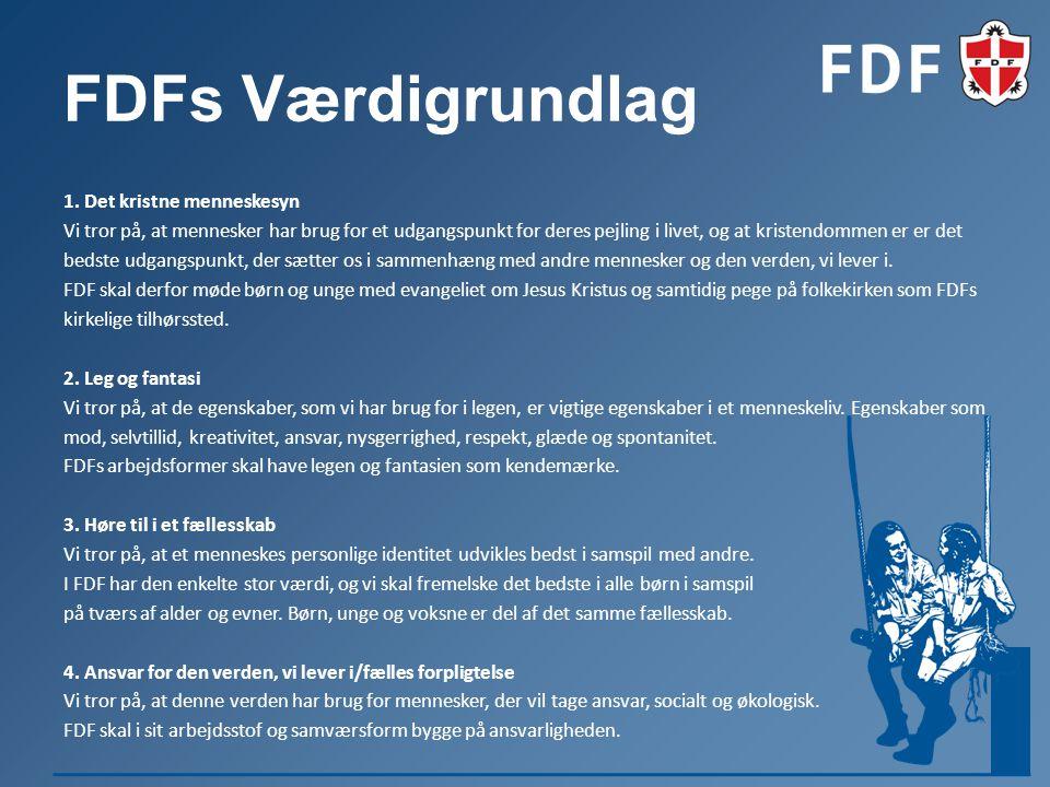FDFs Værdigrundlag