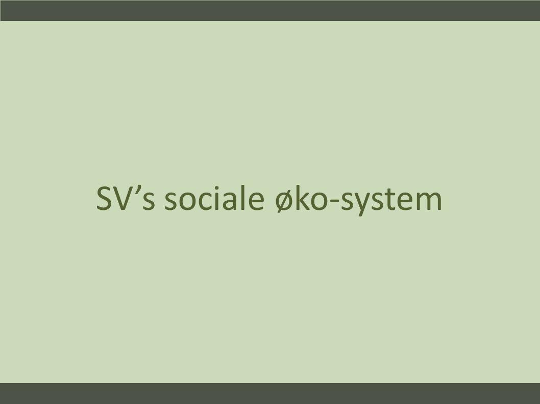 SV's sociale øko-system