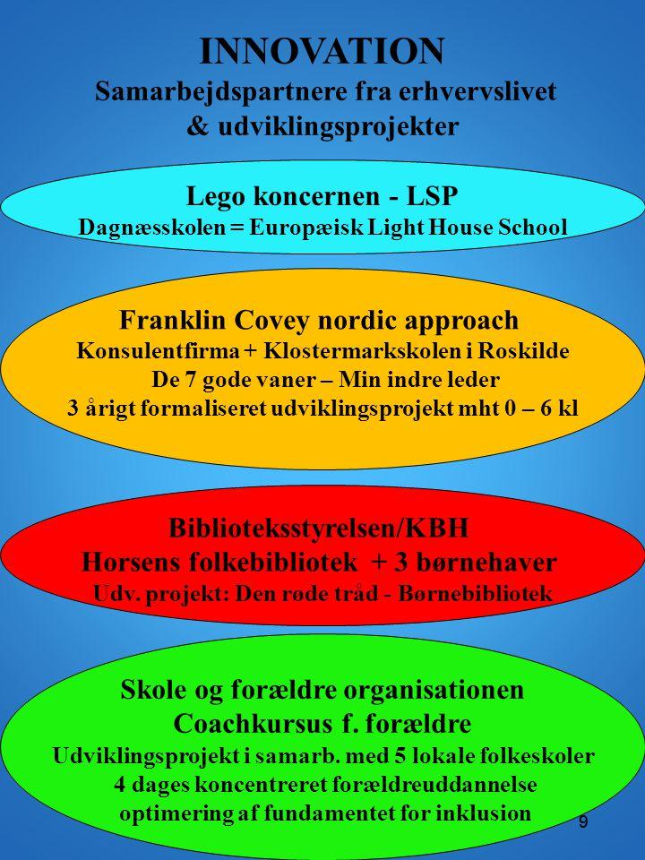 INNOVATION Samarbejdspartnere fra erhvervslivet & udviklingsprojekter