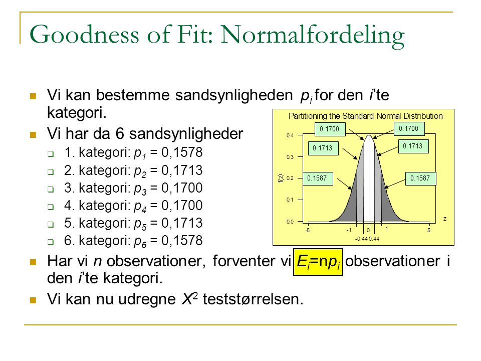 Goodness of Fit: Normalfordeling