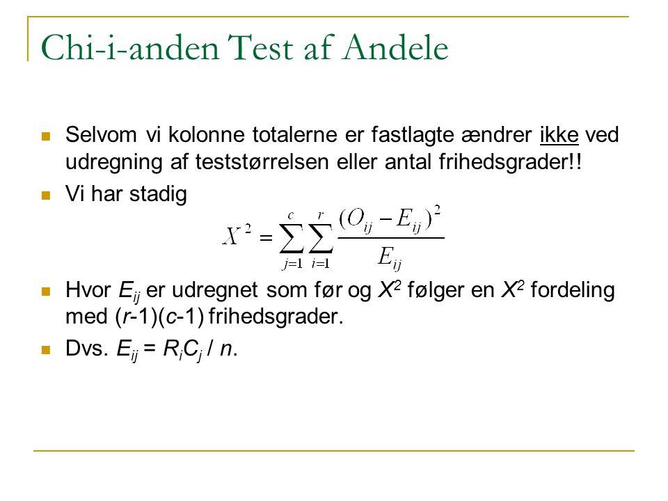 Chi-i-anden Test af Andele