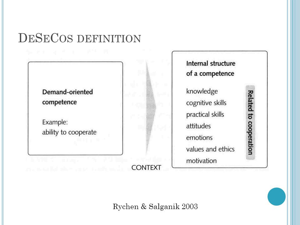 DeSeCos definition Rychen & Salganik 2003