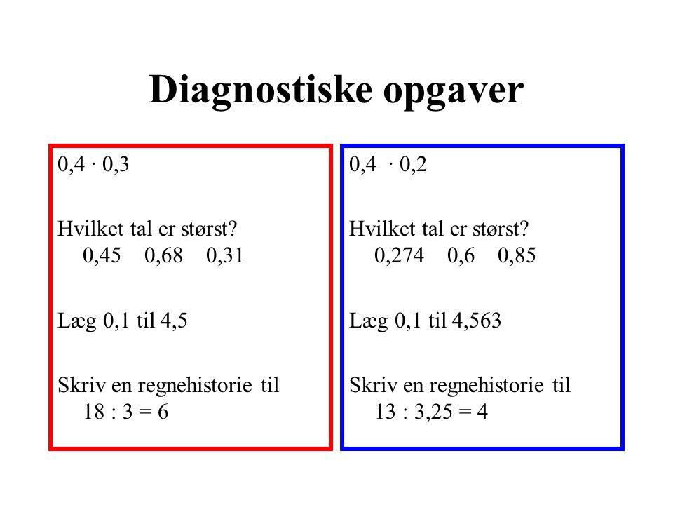 Diagnostiske opgaver 0,4 · 0,3 Hvilket tal er størst 0,45 0,68 0,31