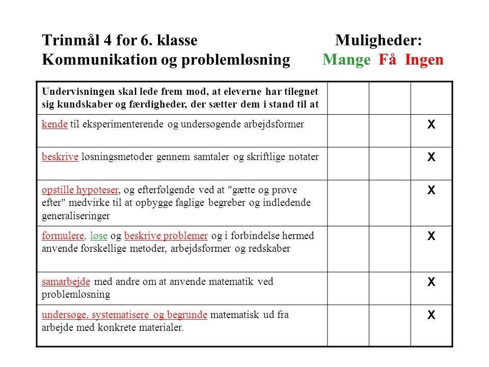 Trinmål 4 for 6. klasse Muligheder: Kommunikation og problemløsning Mange Få Ingen