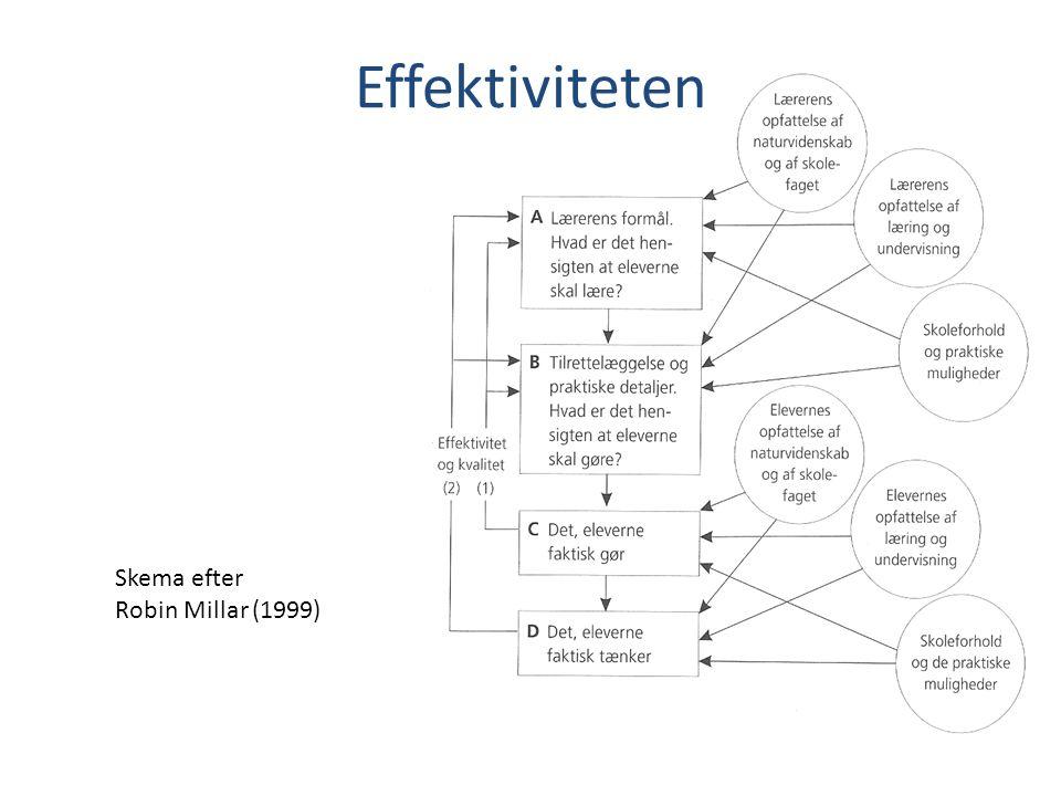 Effektiviteten Skema efter Robin Millar (1999)