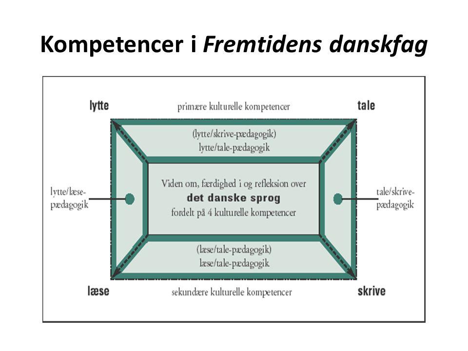 Kompetencer i Fremtidens danskfag