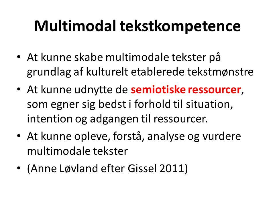 Multimodal tekstkompetence