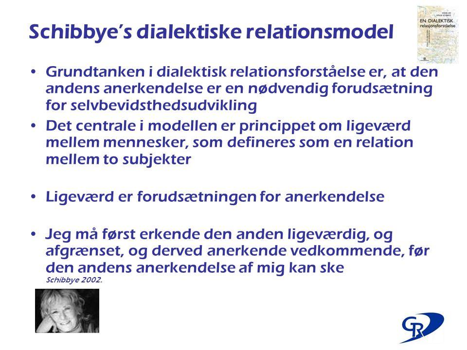 Schibbye's dialektiske relationsmodel