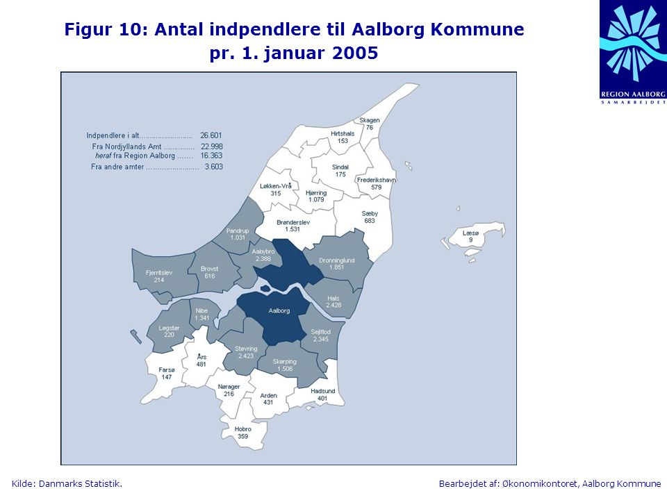 Figur 10: Antal indpendlere til Aalborg Kommune pr. 1. januar 2005