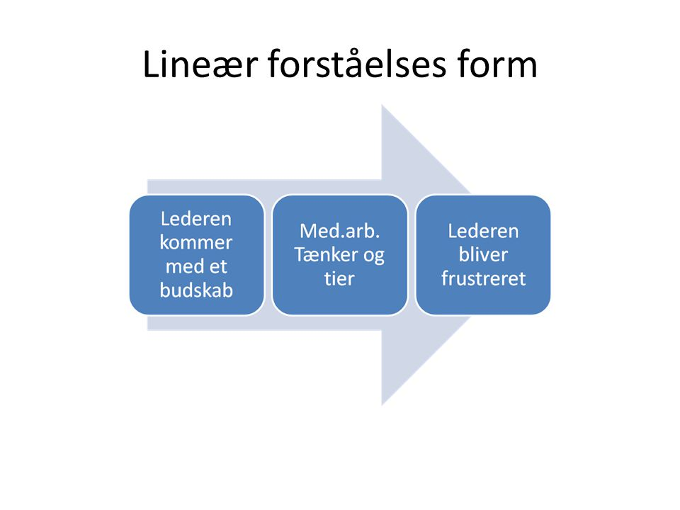 Lineær forståelses form