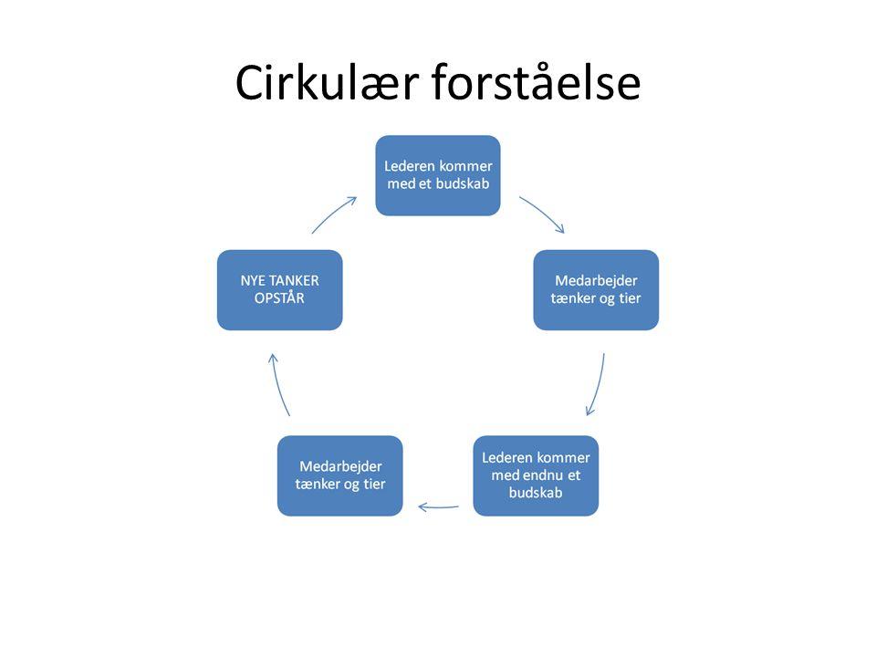 Cirkulær forståelse 19