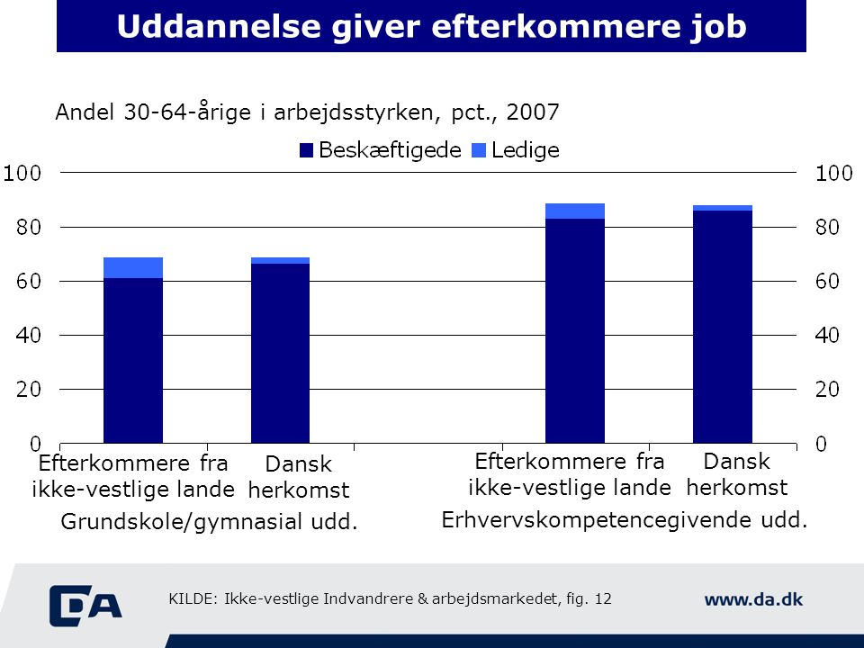 Uddannelse giver efterkommere job