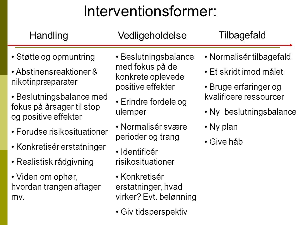 Interventionsformer: