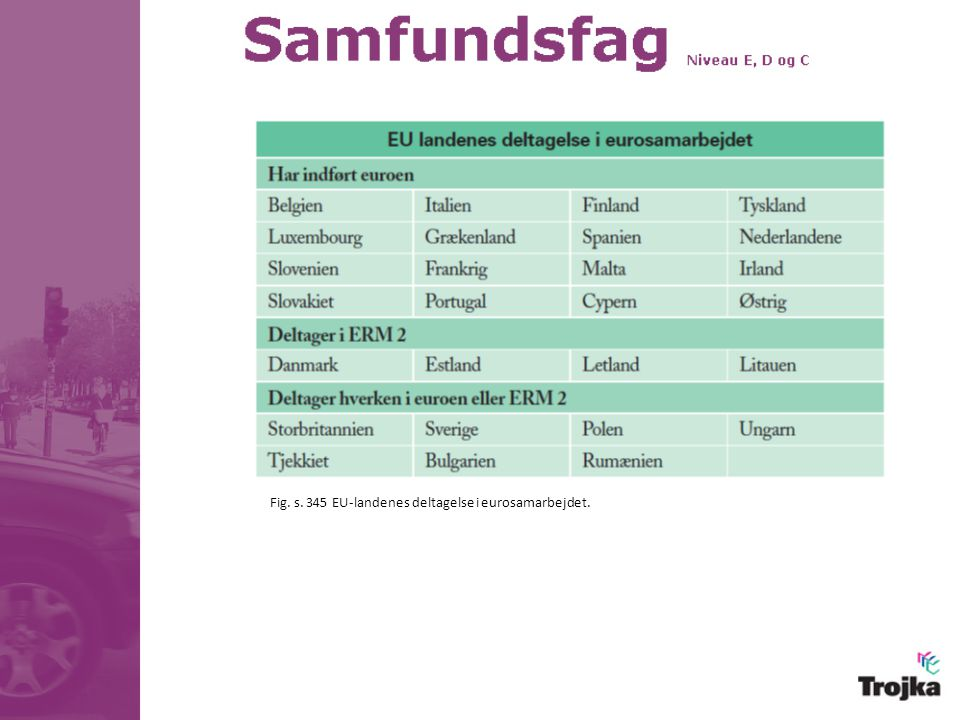 Fig. s. 345 EU-landenes deltagelse i eurosamarbejdet.