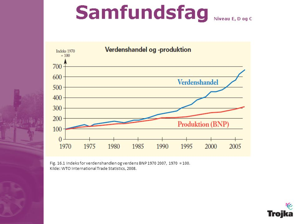 Fig. 16.1 Indeks for verdenshandlen og verdens BNP 1970 2007, 1970 = 100.