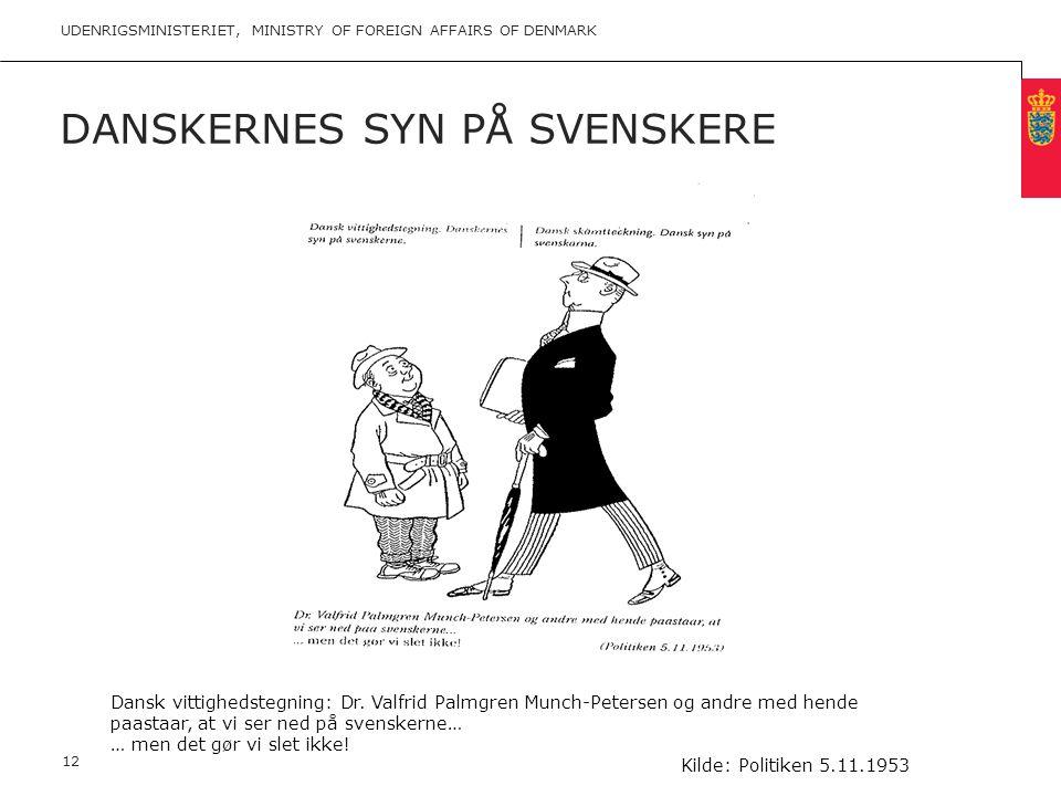 Danskernes syn på svenskere