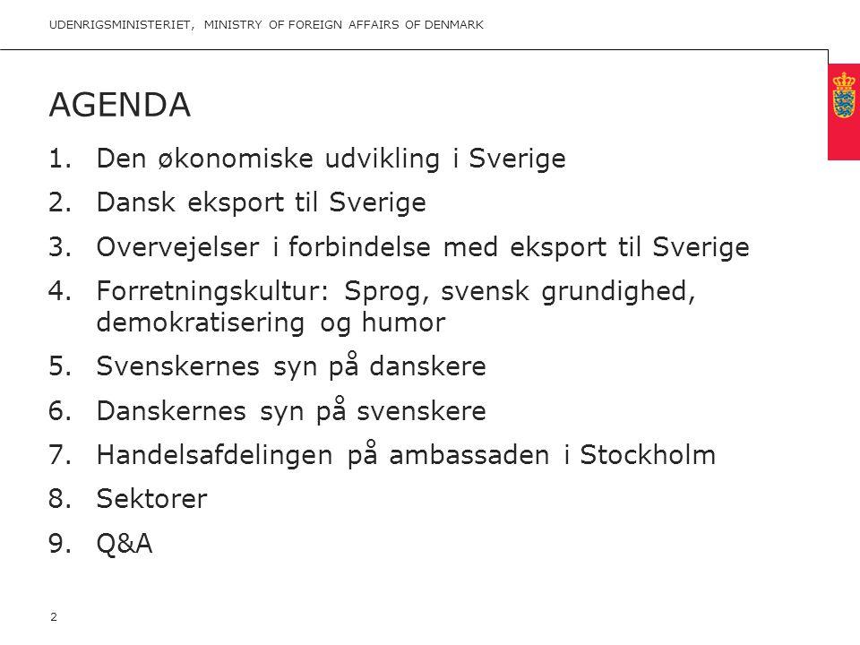 Agenda Den økonomiske udvikling i Sverige Dansk eksport til Sverige