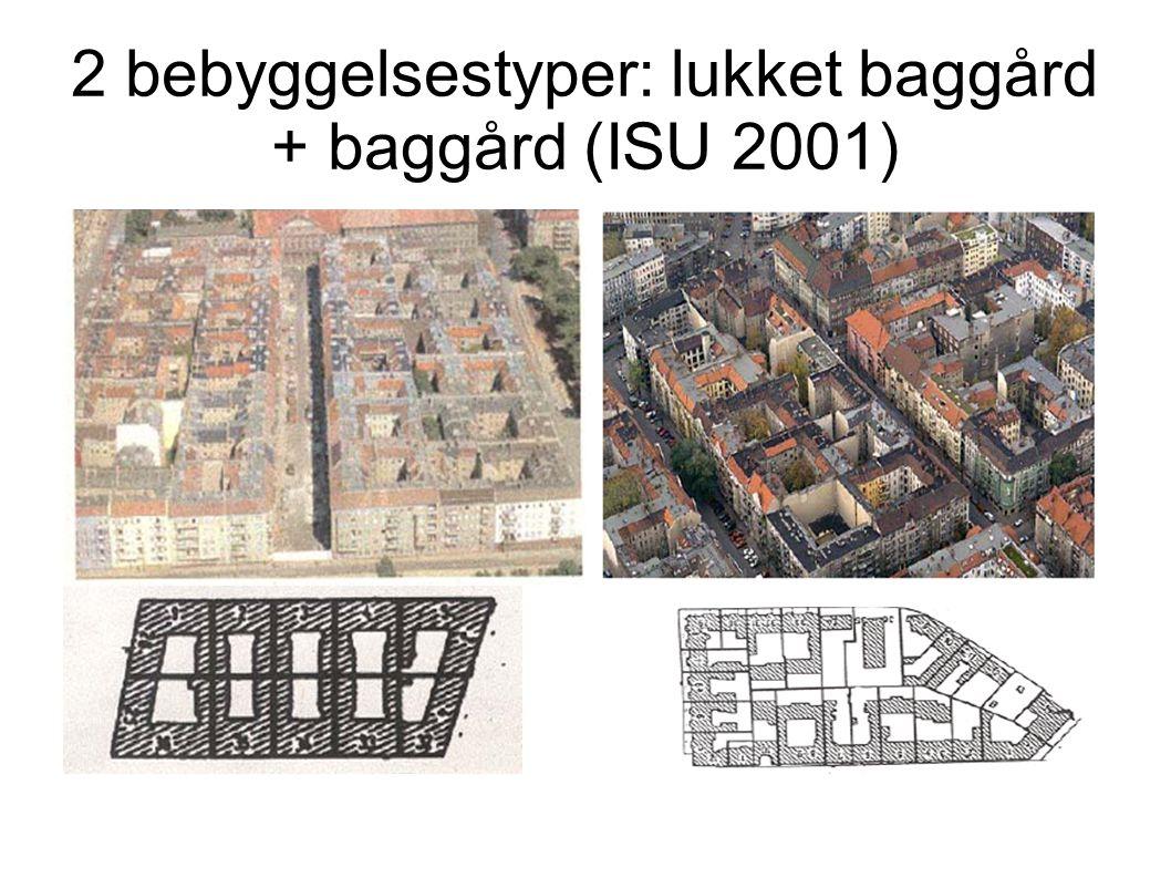 2 bebyggelsestyper: lukket baggård + baggård (ISU 2001)