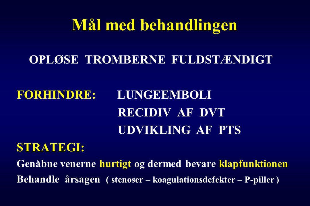 Mål med behandlingen OPLØSE TROMBERNE FULDSTÆNDIGT