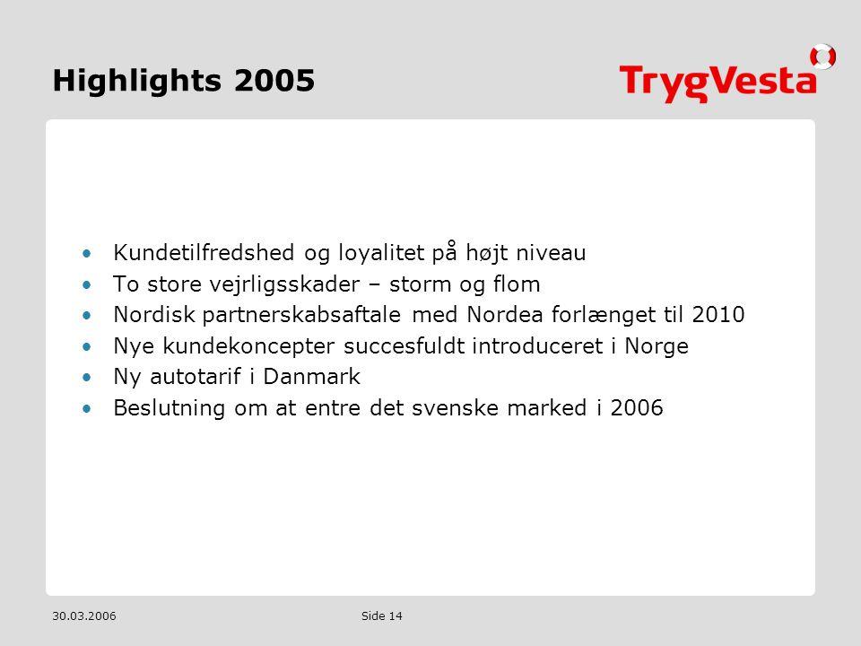 Highlights 2005 Kundetilfredshed og loyalitet på højt niveau