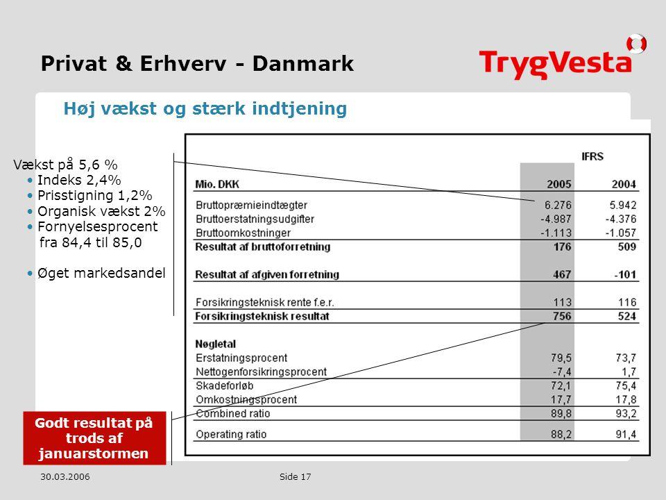 Privat & Erhverv - Danmark
