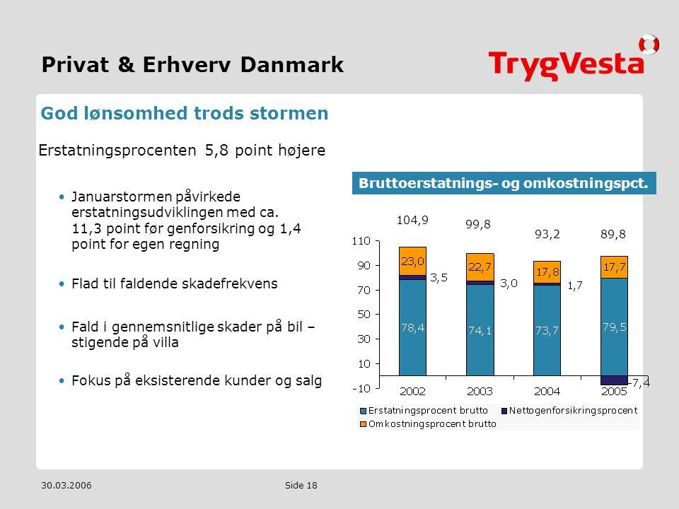 Privat & Erhverv Danmark