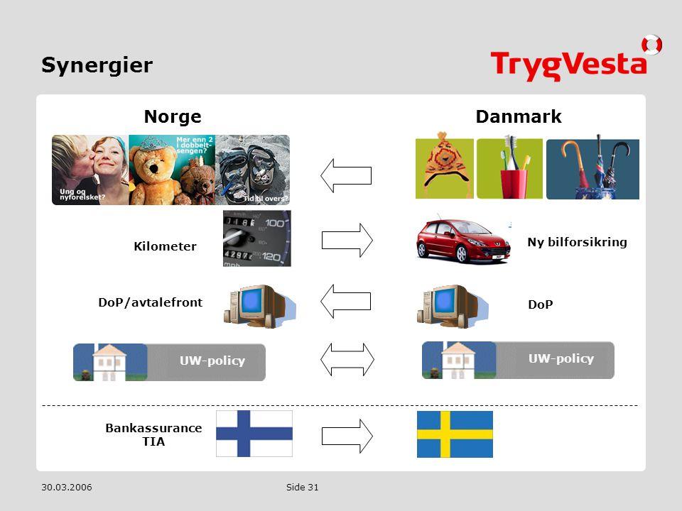 Synergier Norge Danmark Aftaleværksted 01.01.2005 Ny bilforsikring