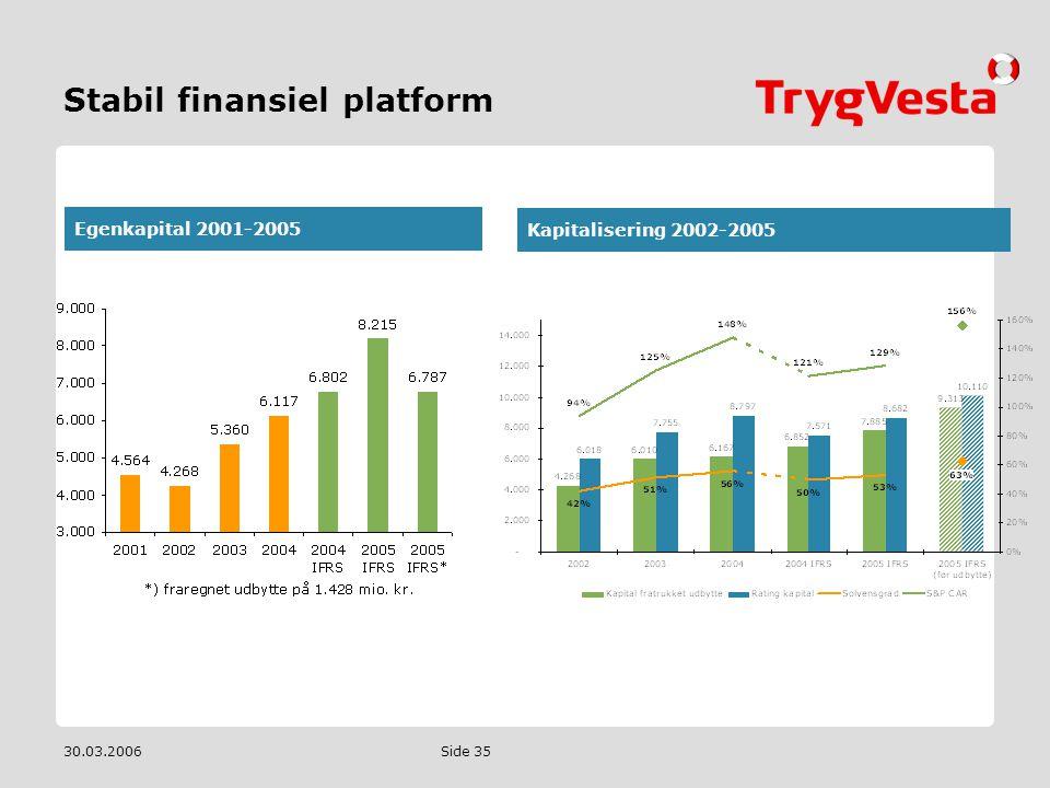 Stabil finansiel platform