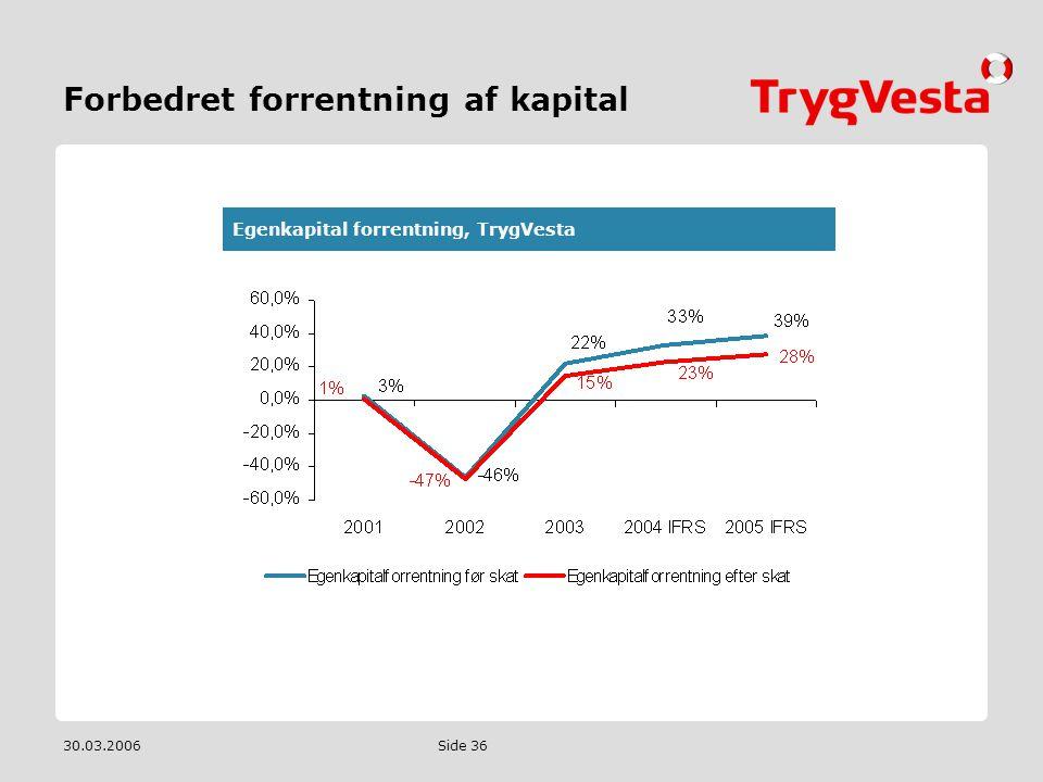 Forbedret forrentning af kapital