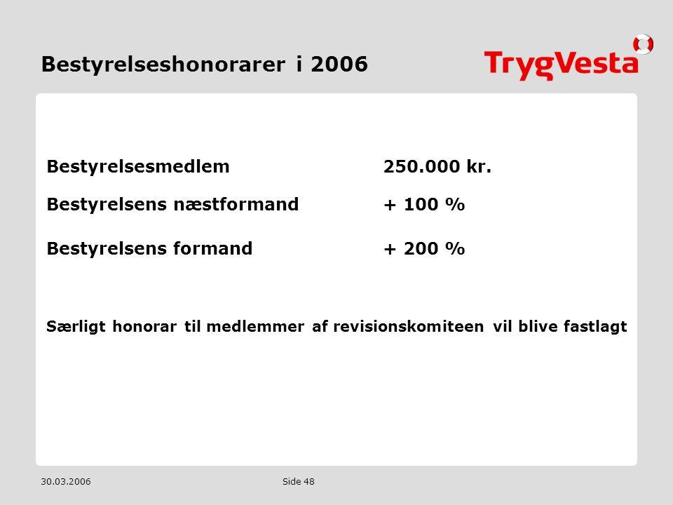 Bestyrelseshonorarer i 2006