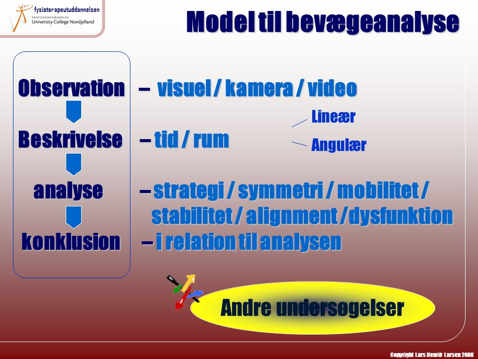 Model til bevægeanalyse