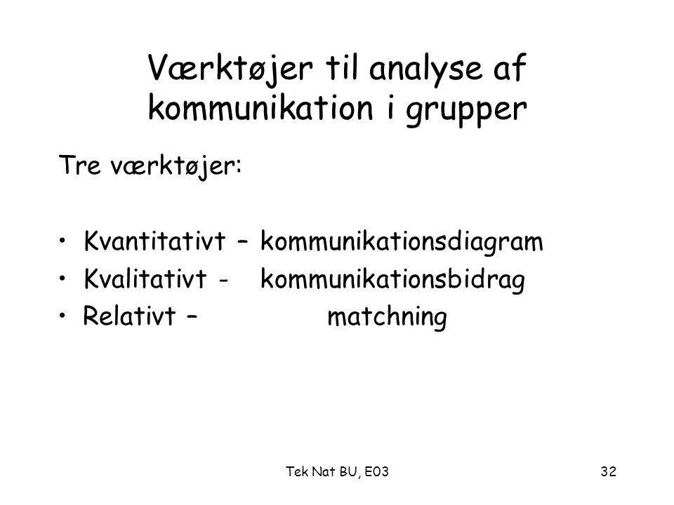 Værktøjer til analyse af kommunikation i grupper