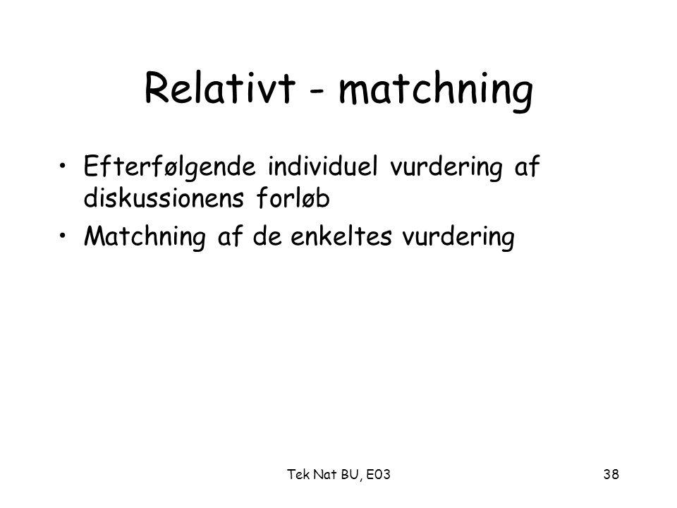 Relativt - matchning Efterfølgende individuel vurdering af diskussionens forløb. Matchning af de enkeltes vurdering.