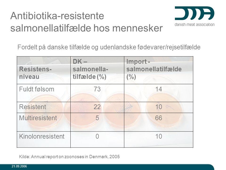 Antibiotika-resistente salmonellatilfælde hos mennesker