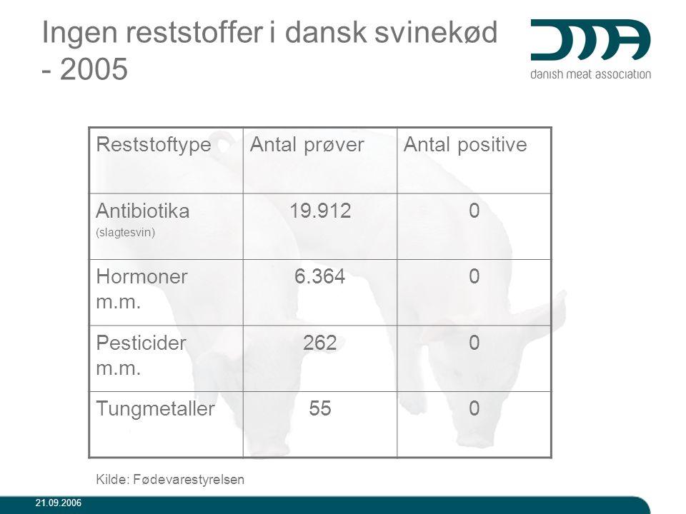 Ingen reststoffer i dansk svinekød - 2005