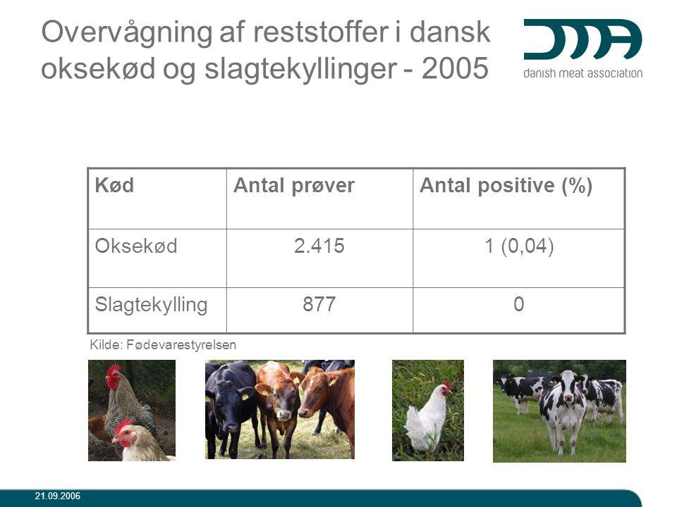 Overvågning af reststoffer i dansk oksekød og slagtekyllinger - 2005