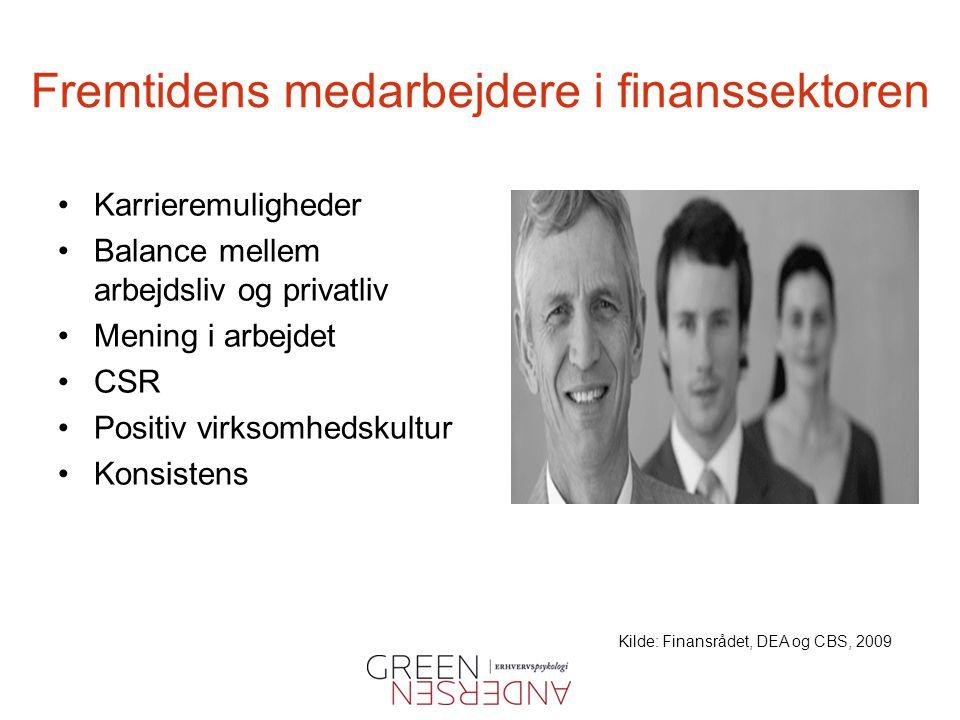 Fremtidens medarbejdere i finanssektoren