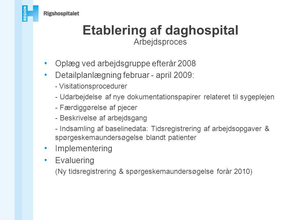 Etablering af daghospital Arbejdsproces